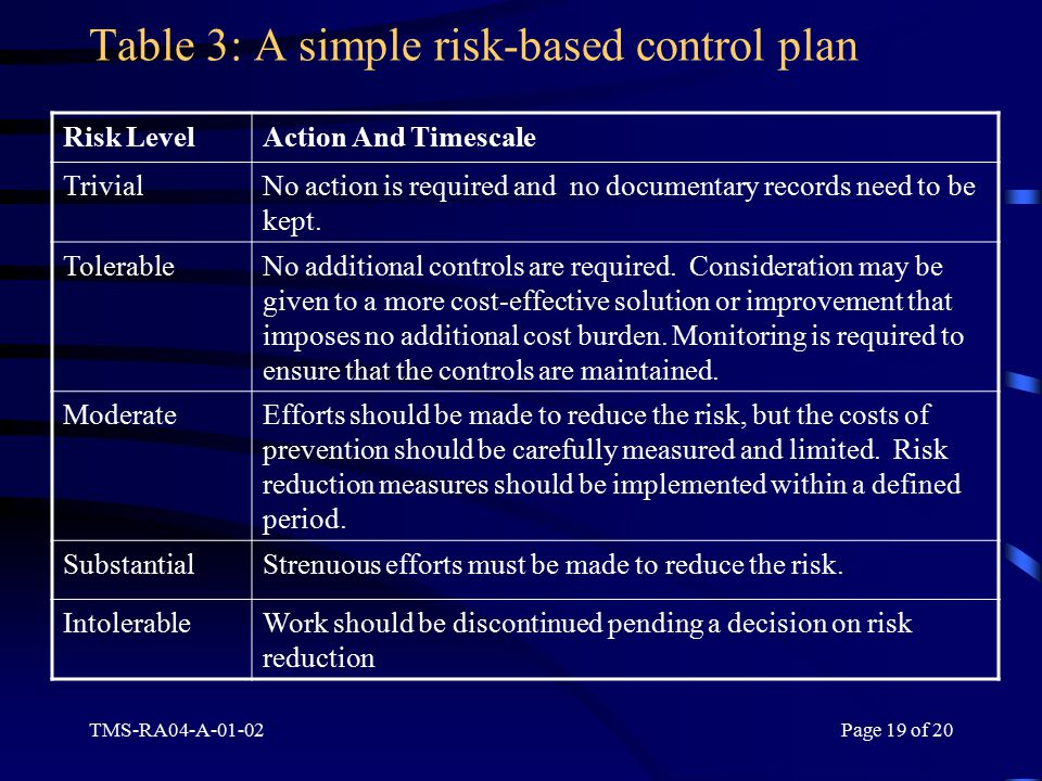 TMS-RA04-A-01-02Page 19 of 20 Table 3: A simple risk-based control plan Risk LevelAction And Timescale TrivialNo action is required and no documentary records need to be kept.