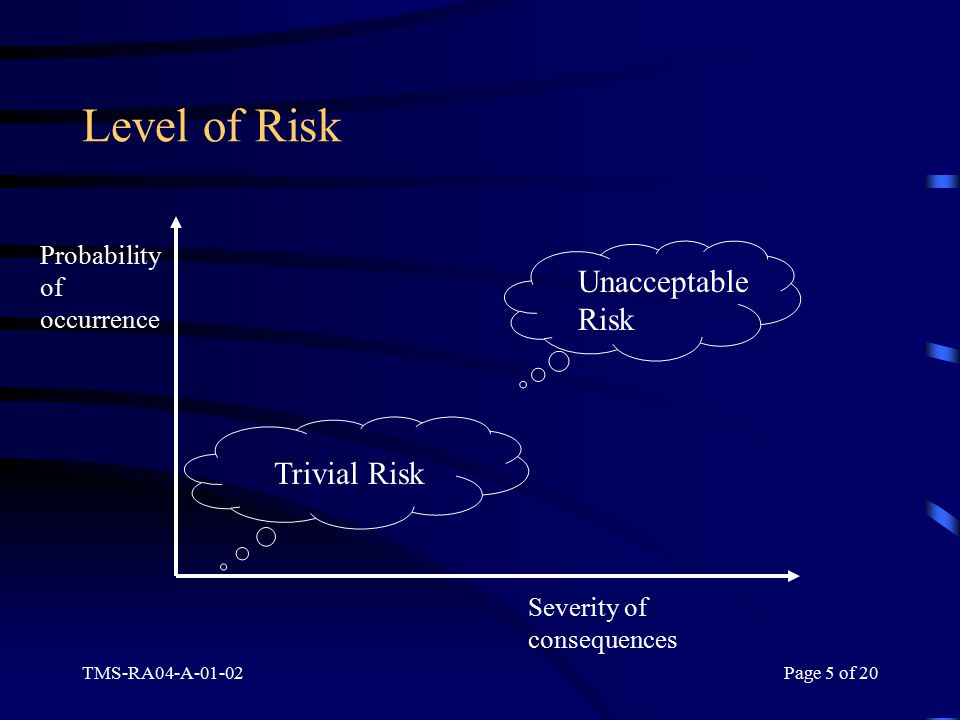 TMS-RA04-A-01-02Page 5 of 20 Level of Risk Probability of occurrence Severity of consequences Unacceptable Risk Trivial Risk