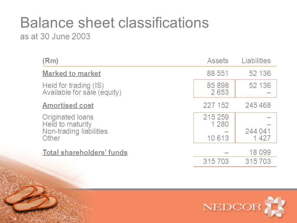 Balance sheet classifications as at 30 June 2003 (Rm)Assets Liabilities Marked to market88 55152 136 Held for trading (IS)85 89852 136 Available for sale (equity)2 653– Amortised cost227 152245 468 Originated loans215 259– Held to maturity1 280– Non-trading liabilities–244 041 Other10 6131 427 Total shareholders' funds–18 099315 703