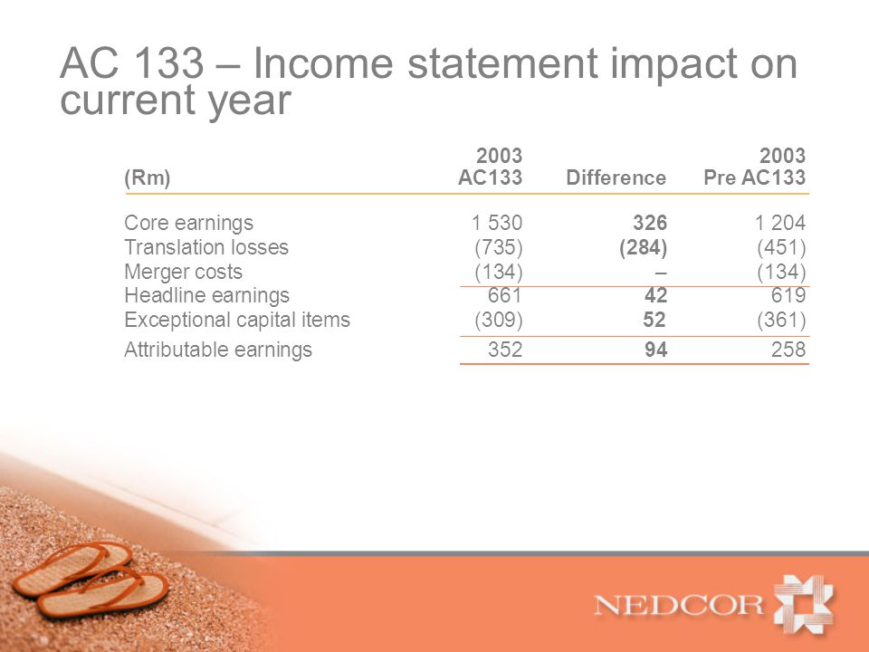 AC 133 – Income statement impact on current year 2003 (Rm) AC133Difference Pre AC133 Core earnings 1 5303261 204 Translation losses(735)(284)(451) Merger costs(134)–(134) Headline earnings66142619 Exceptional capital items(309) 52(361) Attributable earnings35294258