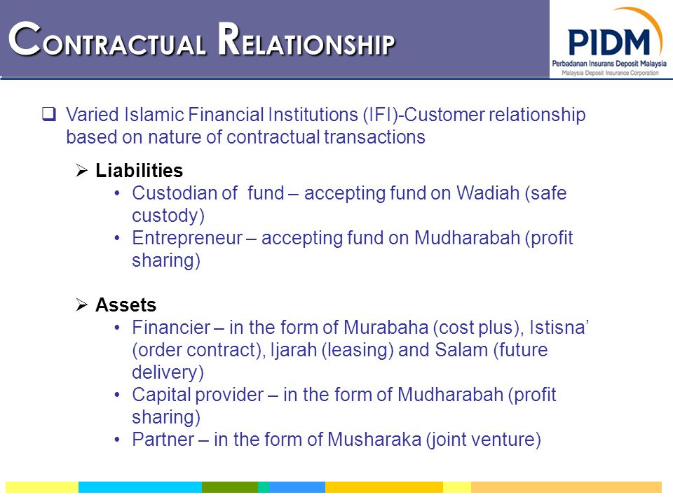 C ONTRACTUAL R ELATIONSHIP Islamic BankingConventional Banking Savings/Demand Deposits Relationship Financing Securities Others Co-ownership of assets100% owned by the bank ……IFI face different combination and magnitude of risks in each financial transactions engagement Sources of Fund Capital Custodian Investor-Manager Relationship Debtor-Creditor Investor-Manager Application of Fund Risk Fully transfer to customer Partially transfer to customer Fully borne by bank Risk Fully borne by bank Investment DepositsInvestor-Entrepreneur