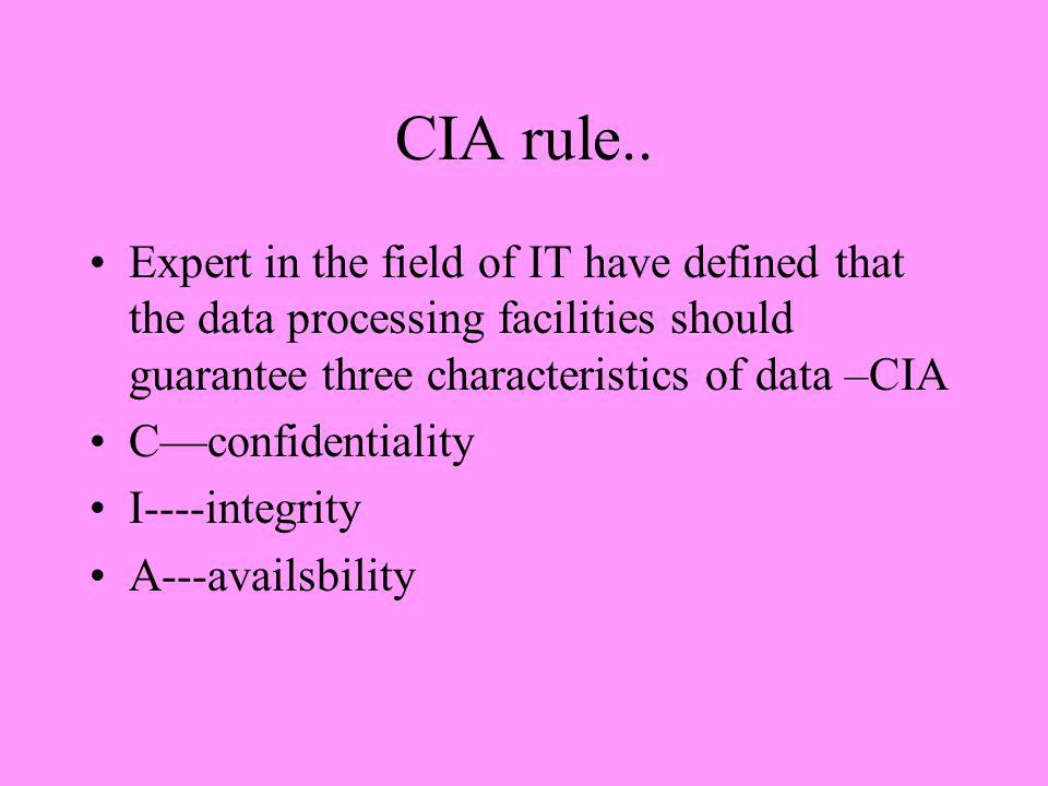 CIA rule..