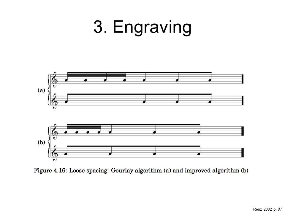 3. Engraving Renz 2002 p. 97