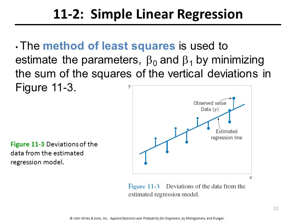 © John Wiley & Sons, Inc. Applied Statistics and Probability for Engineers, by Montgomery and Runger. 11-2: Simple Linear Regression The method of lea