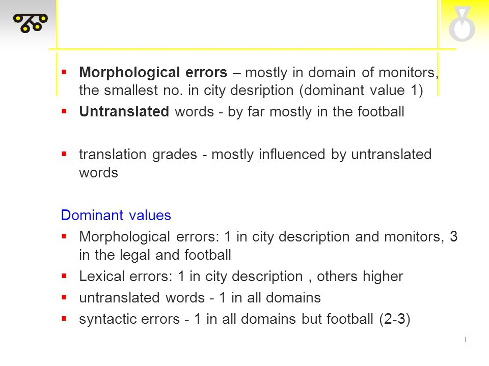 I  Morphological errors – mostly in domain of monitors, the smallest no.