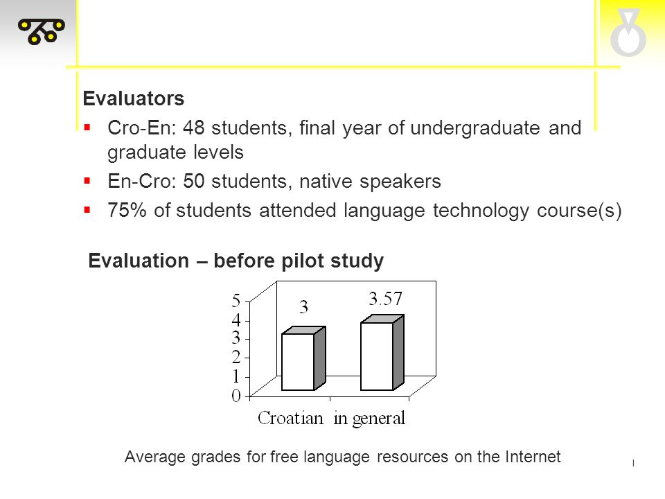 I Evaluators  Cro-En: 48 students, final year of undergraduate and graduate levels  En-Cro: 50 students, native speakers  75% of students attended language technology course(s) Average grades for free language resources on the Internet Evaluation – before pilot study