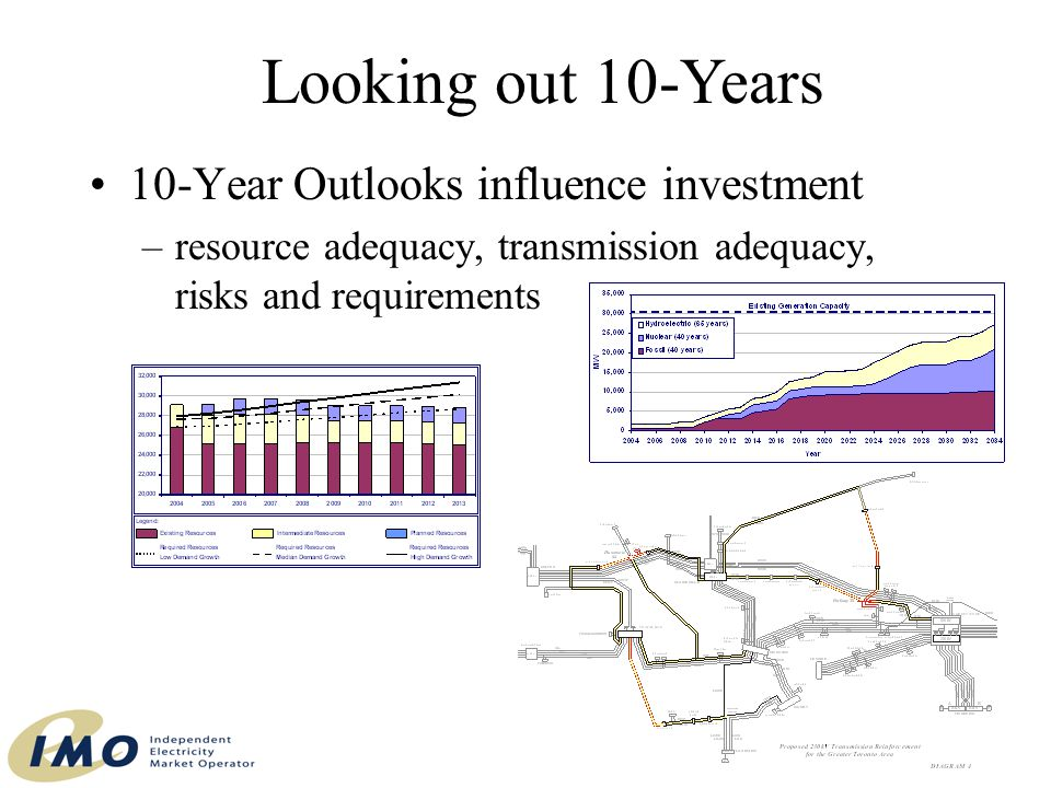 10-Year Outlooks influence investment –resource adequacy, transmission adequacy, risks and requirements Looking out 10-Years