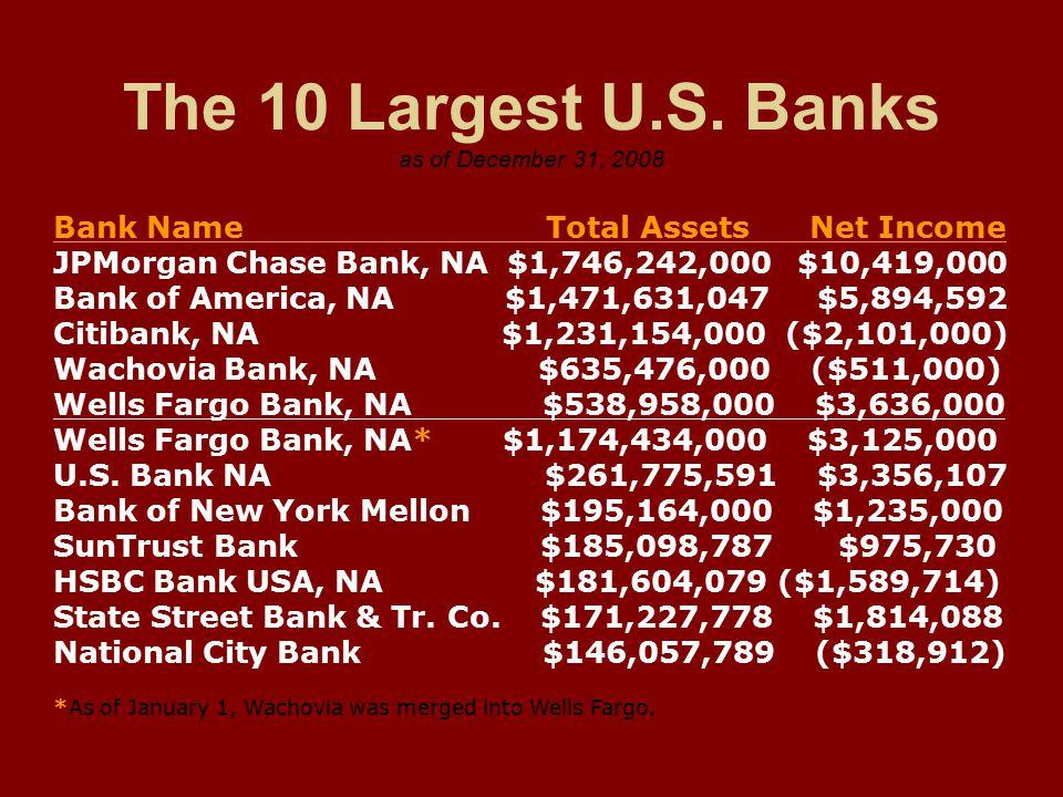 The 10 Largest U.S.