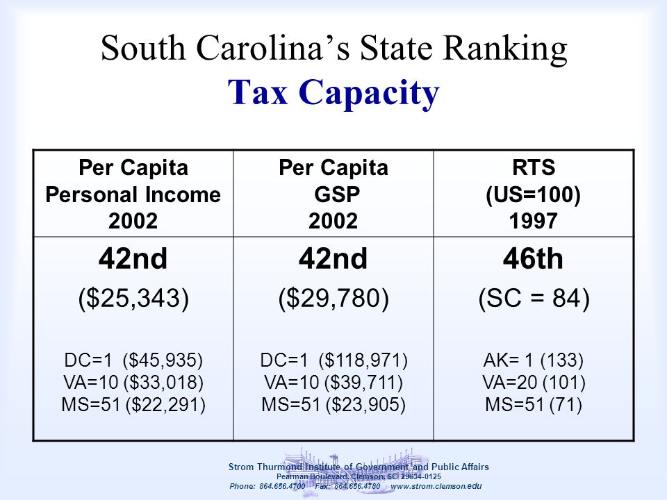 South Carolina's State Ranking Tax Capacity Strom Thurmond Institute of Government and Public Affairs Pearman Boulevard, Clemson, SC 29634-0125 Phone: