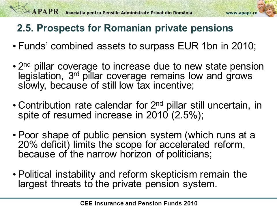 2.5. Prospects for Romanian private pensions Funds' combined assets to surpass EUR 1bn in 2010; 2 nd pillar coverage to increase due to new state pens