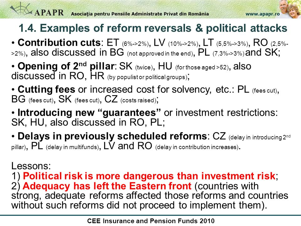 1.4. Examples of reform reversals & political attacks Contribution cuts: ET (6%->2%), LV (10%->2%), LT (5,5%->3%), RO (2,5%- >2%), also discussed in B