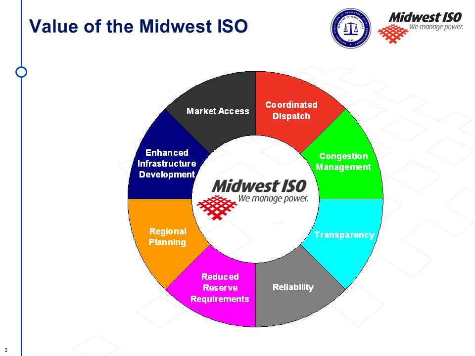 2 Value of the Midwest ISO