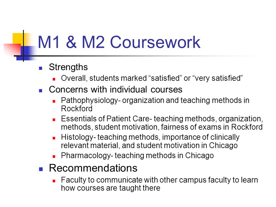 M1 & M2 Coursework Strengths Overall, students marked satisfied or very satisfied Concerns with individual courses Pathophysiology- organization and teaching methods in Rockford Essentials of Patient Care- teaching methods, organization, methods, student motivation, fairness of exams in Rockford Histology- teaching methods, importance of clinically relevant material, and student motivation in Chicago Pharmacology- teaching methods in Chicago Recommendations Faculty to communicate with other campus faculty to learn how courses are taught there