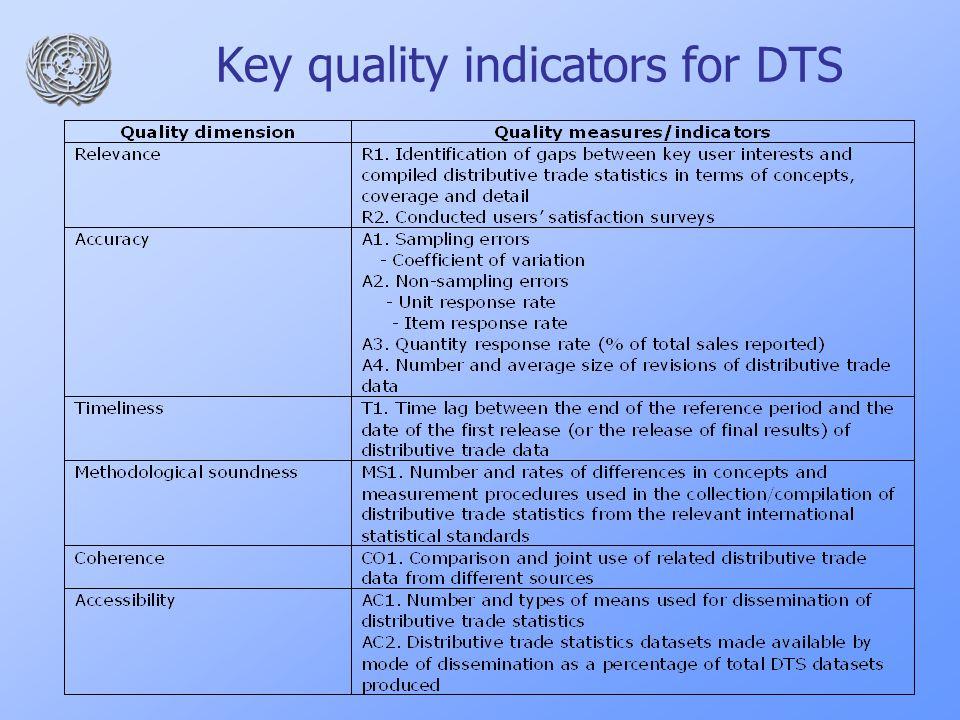 Key quality indicators for DTS