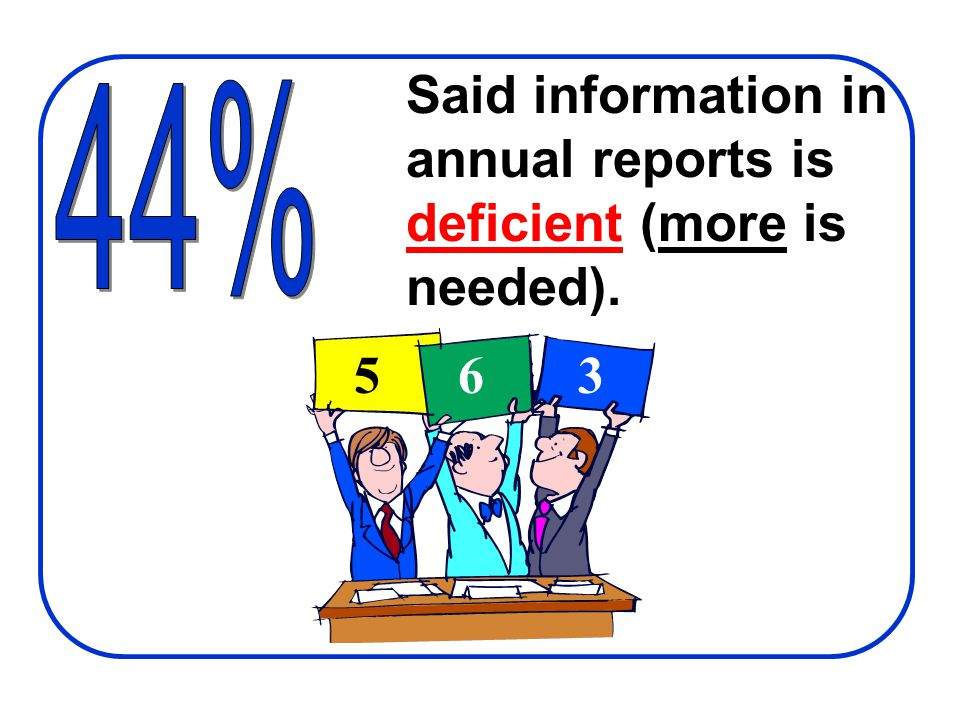 Said information in annual reports is deficient (more is needed). 563