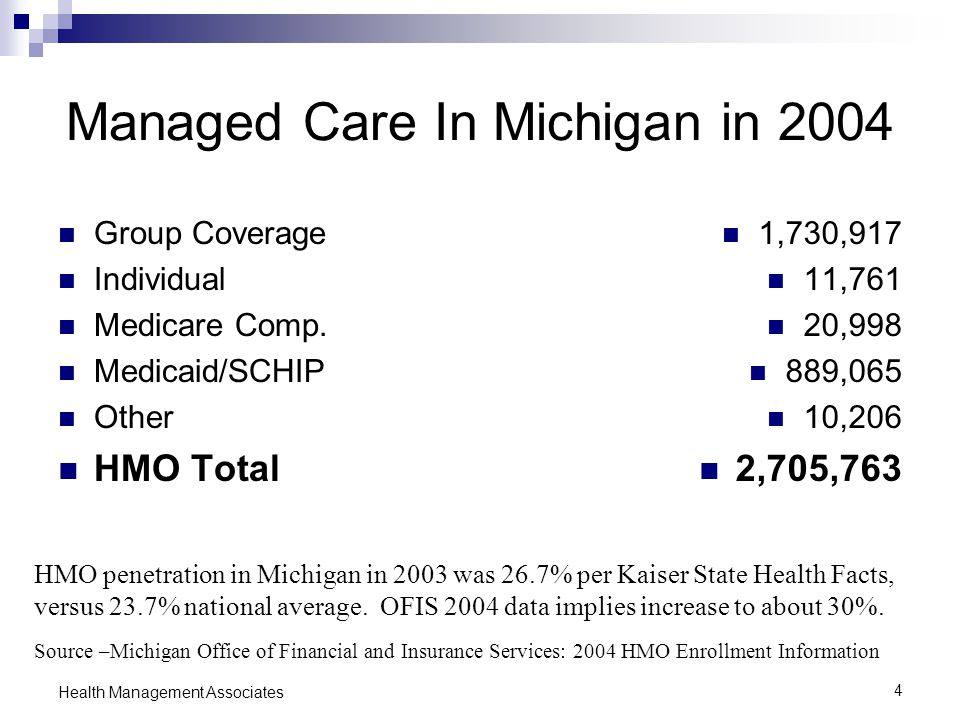 4 Health Management Associates Managed Care In Michigan in 2004 Group Coverage Individual Medicare Comp.