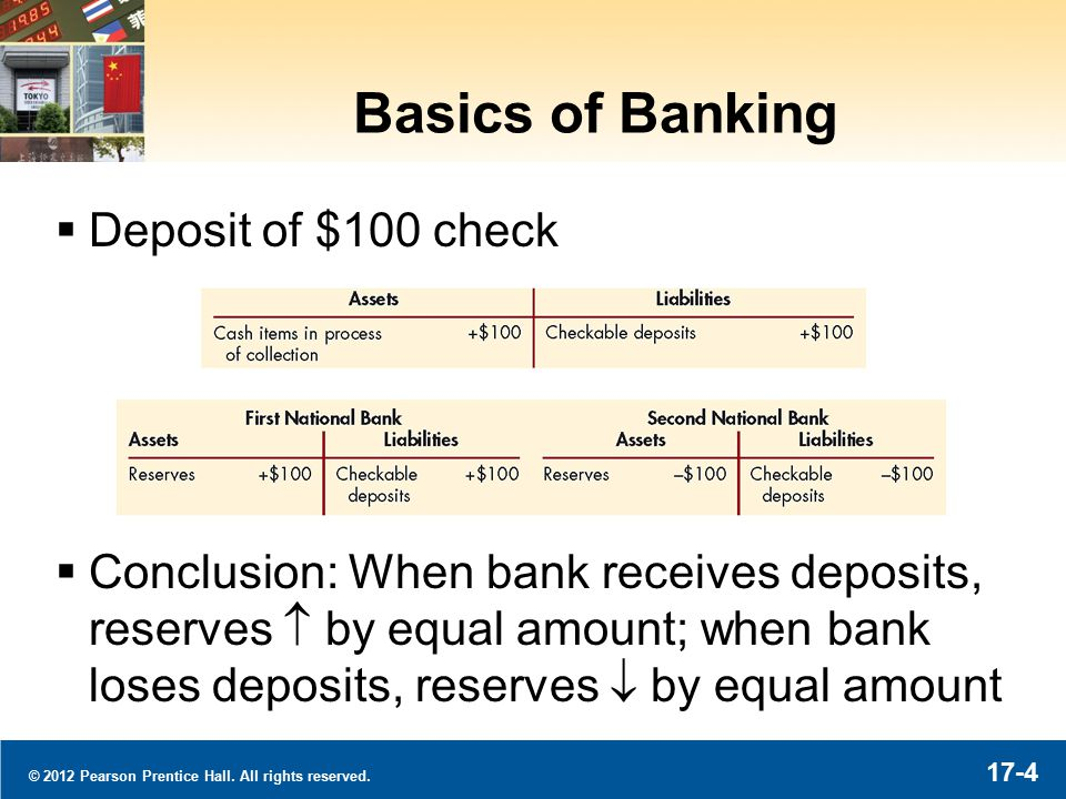 © 2012 Pearson Prentice Hall. All rights reserved. 17-4 Basics of Banking  Deposit of $100 check  Conclusion: When bank receives deposits, reserves