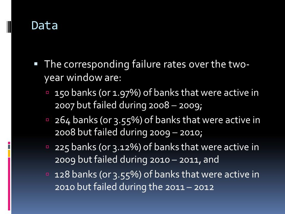 Data  The corresponding failure rates over the two- year window are:  150 banks (or 1.97%) of banks that were active in 2007 but failed during 2008 – 2009;  264 banks (or 3.55%) of banks that were active in 2008 but failed during 2009 – 2010;  225 banks (or 3.12%) of banks that were active in 2009 but failed during 2010 – 2011, and  128 banks (or 3.55%) of banks that were active in 2010 but failed during the 2011 – 2012