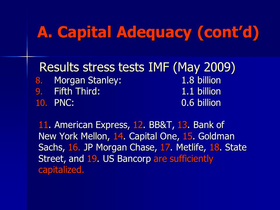 A. Capital Adequacy (cont'd) Results stress tests IMF (May 2009) Results stress tests IMF (May 2009) 8. Morgan Stanley: 1.8 billion 9. Fifth Third: 1.
