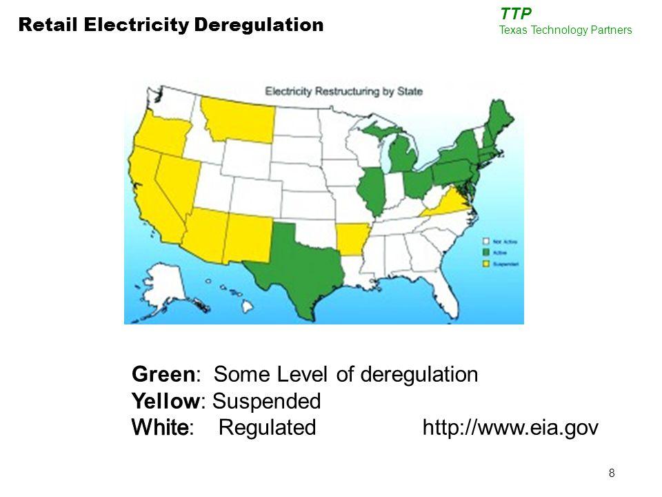 8 TTP Texas Technology Partners Retail Electricity Deregulation