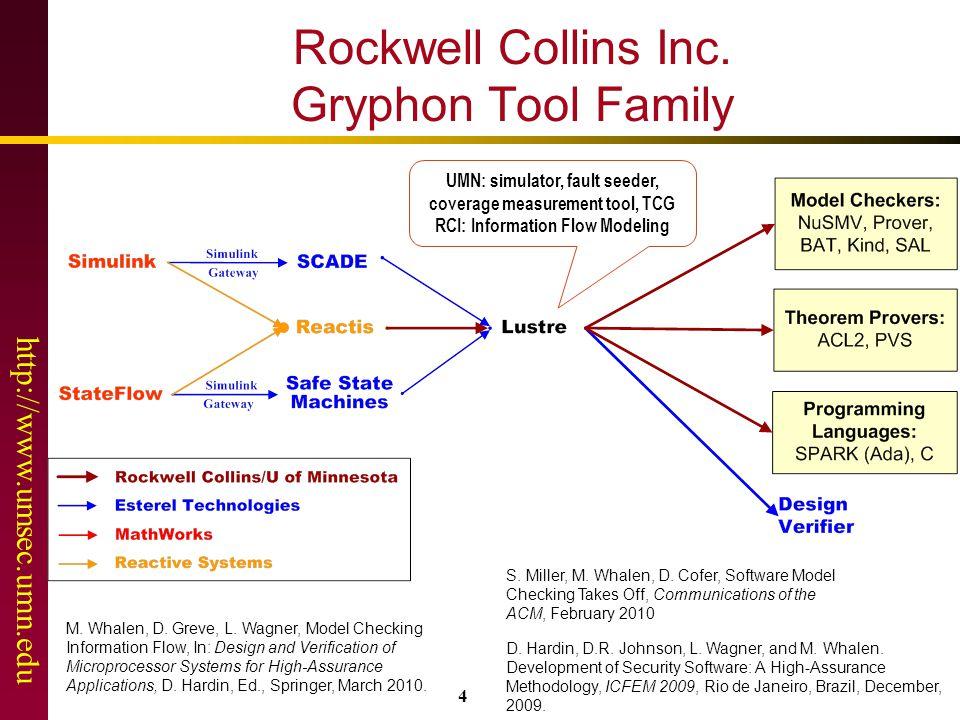 http://www.umsec.umn.edu 4 Rockwell Collins Inc.