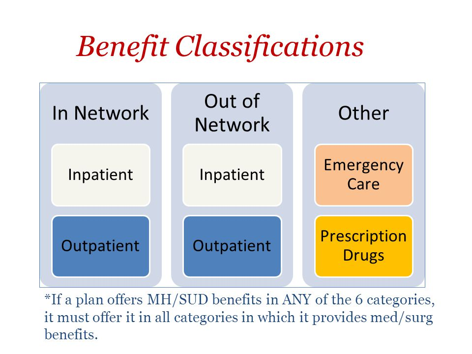 Benefit Classifications In Network InpatientOutpatient Out of Network InpatientOutpatient Other Emergency Care Prescription Drugs *If a plan offers MH/SUD benefits in ANY of the 6 categories, it must offer it in all categories in which it provides med/surg benefits.