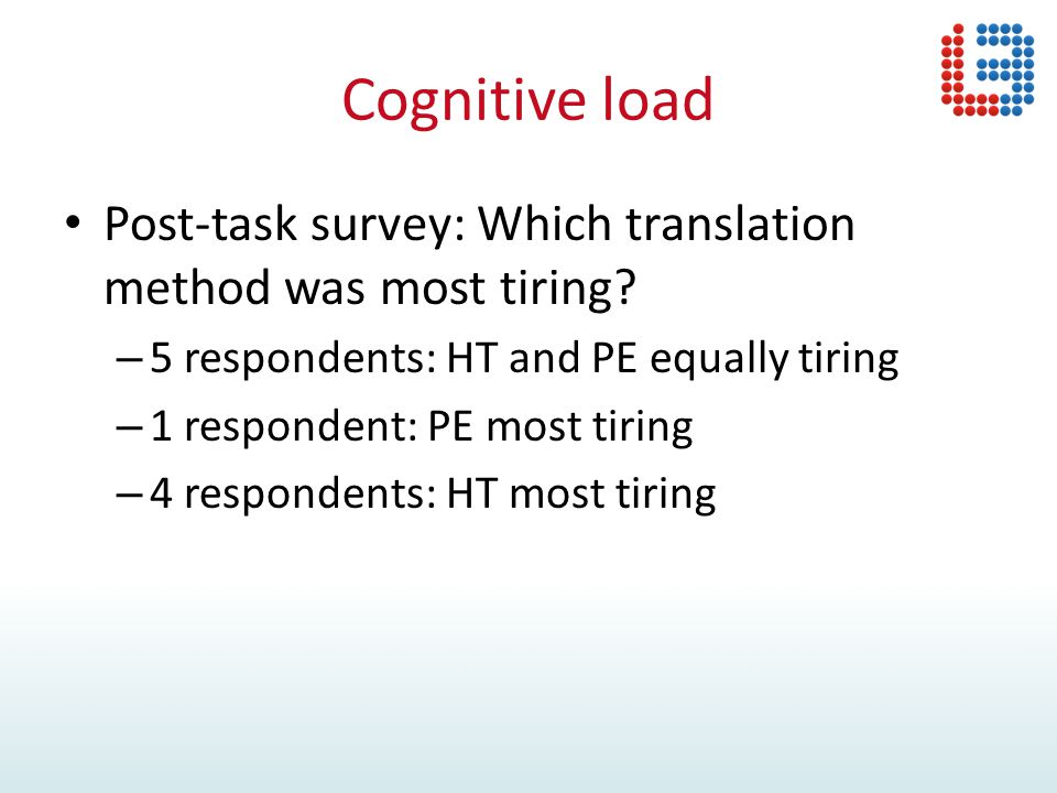 Cognitive load Post-task survey: Which translation method was most tiring? – 5 respondents: HT and PE equally tiring – 1 respondent: PE most tiring –