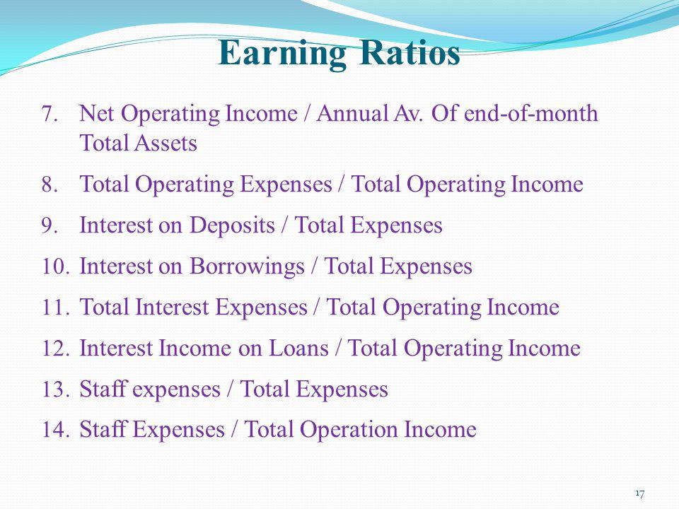 Earning Ratios 7. Net Operating Income / Annual Av.
