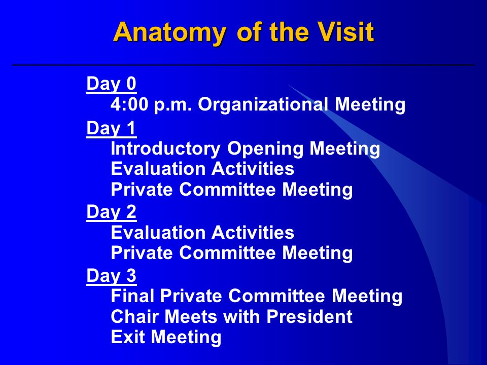 Anatomy of the Visit Day 0 4:00 p.m.