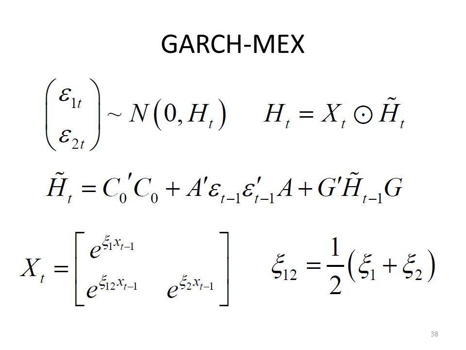 GARCH-MEX 38