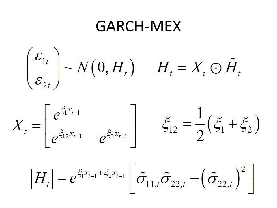GARCH-MEX 39
