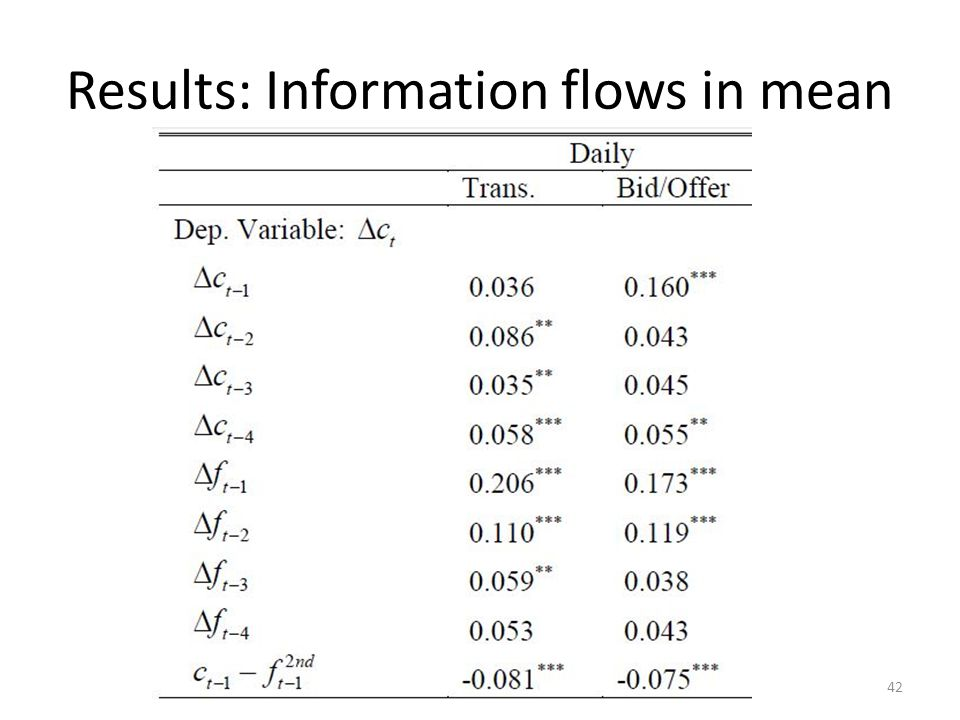 Results: Information flows in mean 42
