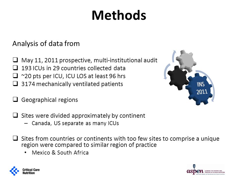 Methods Analysis of data from  May 11, 2011 prospective, multi-institutional audit  193 ICUs in 29 countries collected data  ~20 pts per ICU, ICU LOS at least 96 hrs  3174 mechanically ventilated patients  Geographical regions  Sites were divided approximately by continent – Canada, US separate as many ICUs  Sites from countries or continents with too few sites to comprise a unique region were compared to similar region of practice Mexico & South Africa