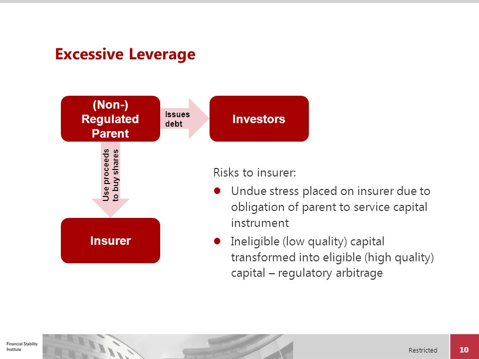Restricted 10 Excessive Leverage Risks to insurer: Undue stress placed on insurer due to obligation of parent to service capital instrument Ineligible