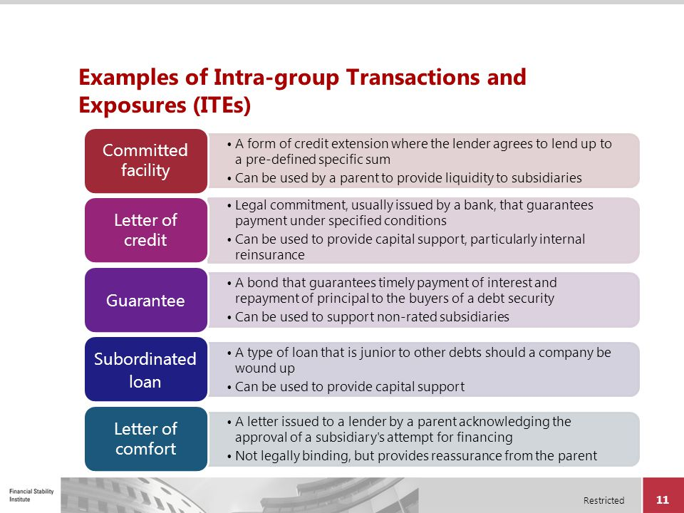 Restricted 11 Examples of Intra-group Transactions and Exposures (ITEs) A form of credit extension where the lender agrees to lend up to a pre-defined
