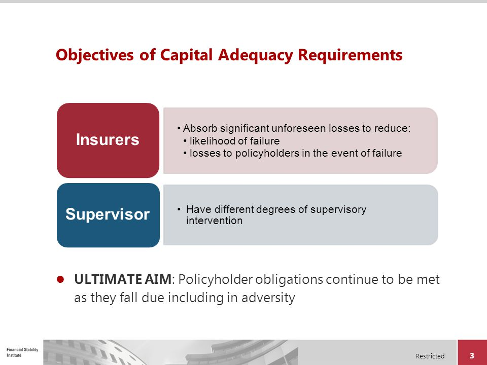Restricted 44 Summary The additional group risks arising from an insurer being part of a group should be addressed – a legal entity view alone is not sufficient Group-wide capital adequacy assessment is crucial to supplement legal entity view of solvency Group-wide capital adequacy assessment techniques should minimise multiple gearing, intra-group creation of capital and excessive leverage Limits to fungibility of capital and transferability of assets should be recognised
