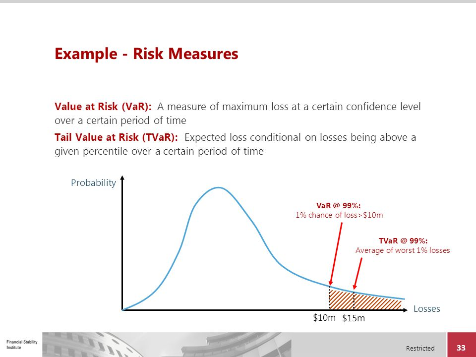 Restricted 33 Example - Risk Measures Value at Risk (VaR): A measure of maximum loss at a certain confidence level over a certain period of time Tail