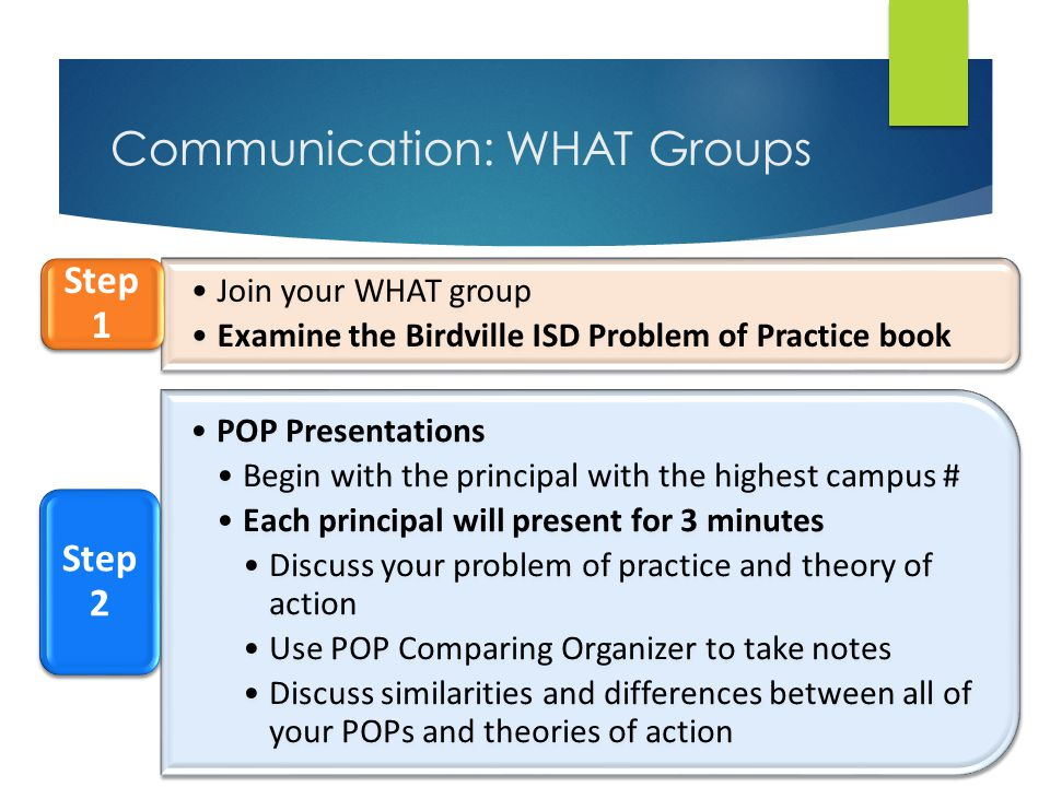 Communication: WHAT Groups Join your WHAT group Examine the Birdville ISD Problem of Practice book Step 1 POP Presentations Begin with the principal with the highest campus # Each principal will present for 3 minutes Discuss your problem of practice and theory of action Use POP Comparing Organizer to take notes Discuss similarities and differences between all of your POPs and theories of action Step 2