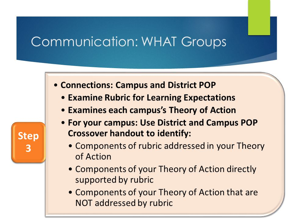 Communication: WHAT Groups Connections: Campus and District POP Examine Rubric for Learning Expectations Examines each campus's Theory of Action For your campus: Use District and Campus POP Crossover handout to identify: Components of rubric addressed in your Theory of Action Components of your Theory of Action directly supported by rubric Components of your Theory of Action that are NOT addressed by rubric Step 3