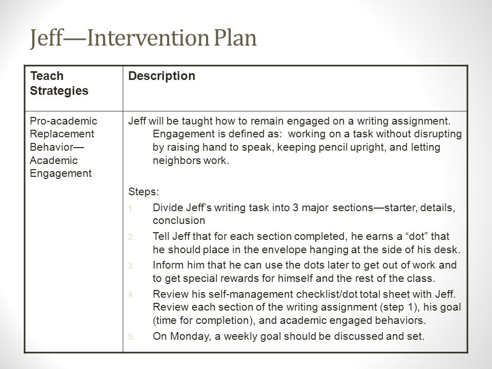 Jeff—Intervention Plan Teach Strategies Description Pro-academic Replacement Behavior— Academic Engagement Jeff will be taught how to remain engaged o