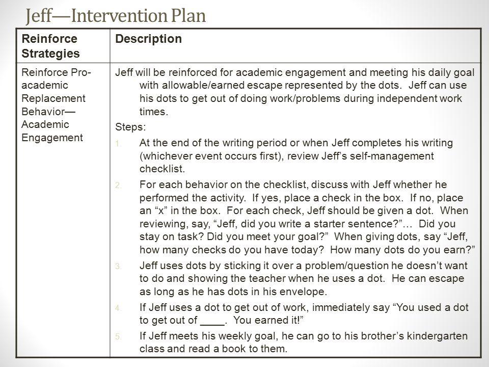 Jeff—Intervention Plan Reinforce Strategies Description Reinforce Pro- academic Replacement Behavior— Academic Engagement Jeff will be reinforced for