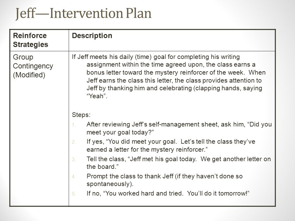 Jeff—Intervention Plan Reinforce Strategies Description Group Contingency (Modified) If Jeff meets his daily (time) goal for completing his writing as