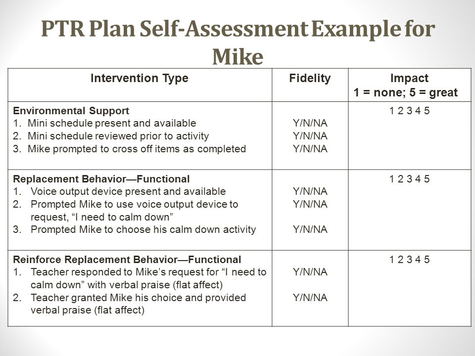 PTR Plan Self-Assessment Example for Mike Intervention TypeFidelityImpact 1 = none; 5 = great Environmental Support 1. Mini schedule present and avail