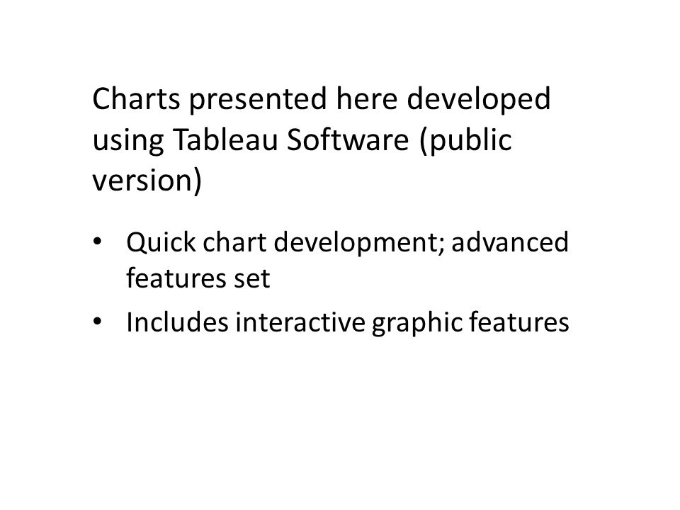 Charts presented here developed using Tableau Software (public version) Quick chart development; advanced features set Includes interactive graphic features