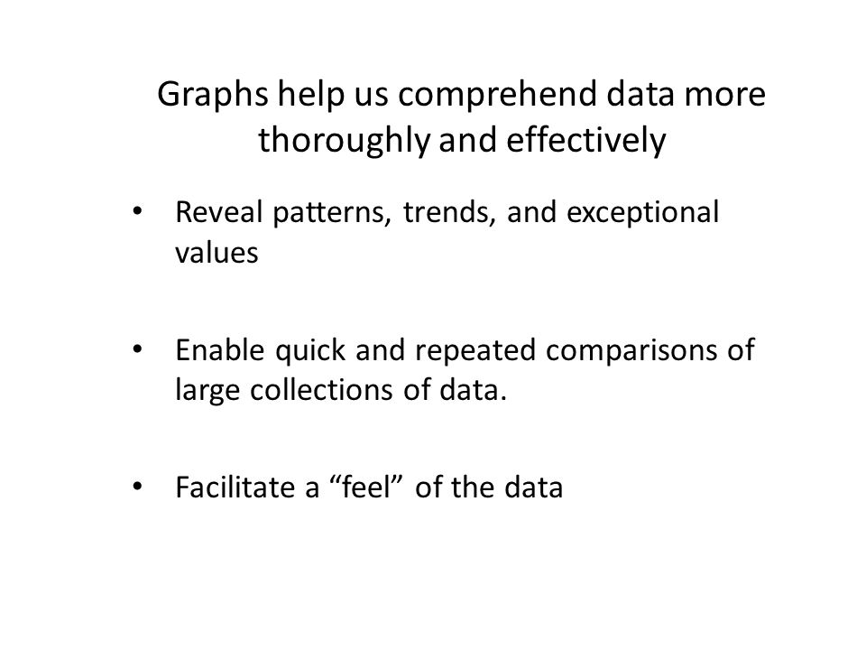 Graphs help us comprehend data more thoroughly and effectively Reveal patterns, trends, and exceptional values Enable quick and repeated comparisons o