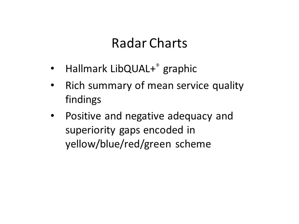 Radar Charts Hallmark LibQUAL+ ® graphic Rich summary of mean service quality findings Positive and negative adequacy and superiority gaps encoded in yellow/blue/red/green scheme