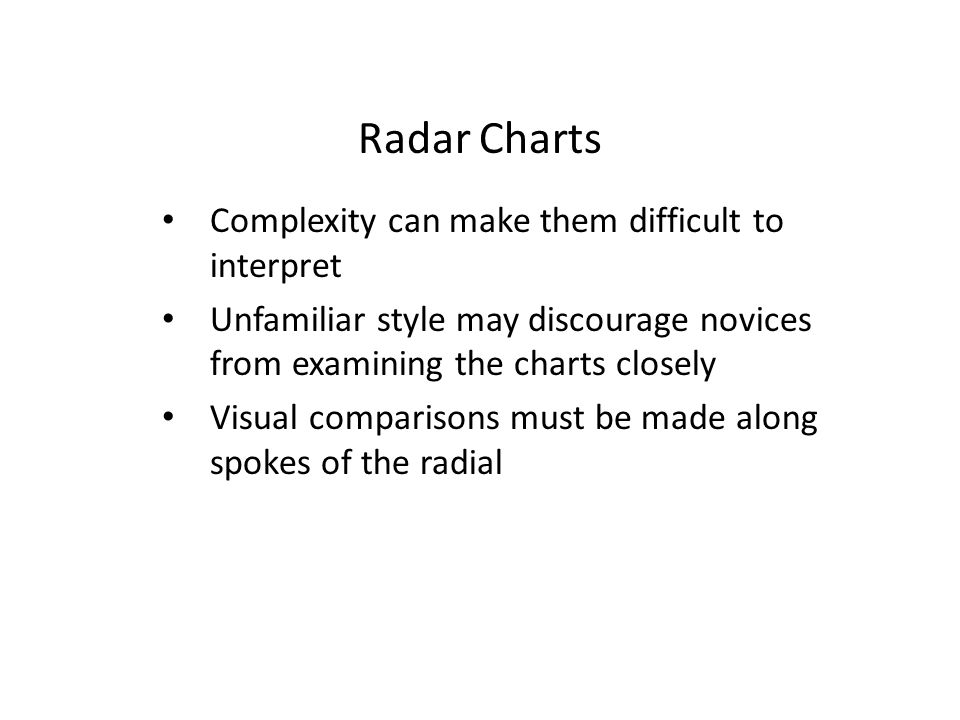 Radar Charts Spokes are actually 'stacked bars'