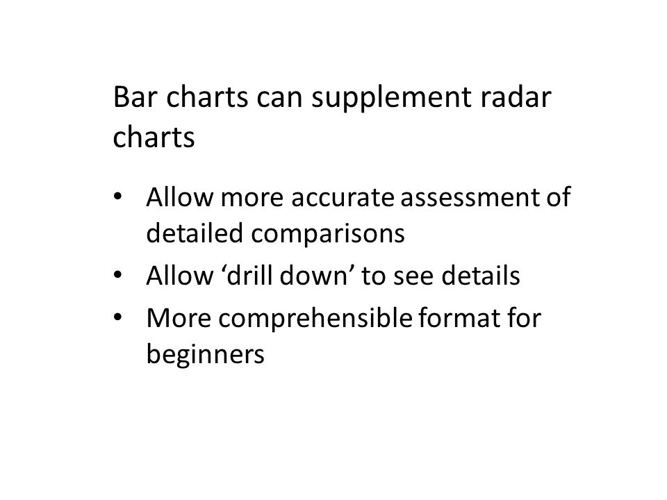 Bar charts can supplement radar charts Allow more accurate assessment of detailed comparisons Allow 'drill down' to see details More comprehensible format for beginners