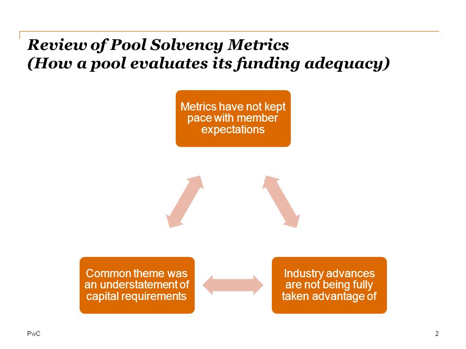 PwC Review of Pool Solvency Metrics (How a pool evaluates its funding adequacy) Metrics have not kept pace with member expectations Industry advances are not being fully taken advantage of Common theme was an understatement of capital requirements 2