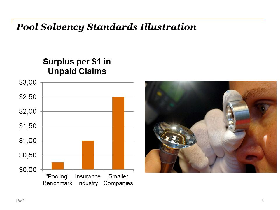 PwC Pool Solvency Standards Illustration 5